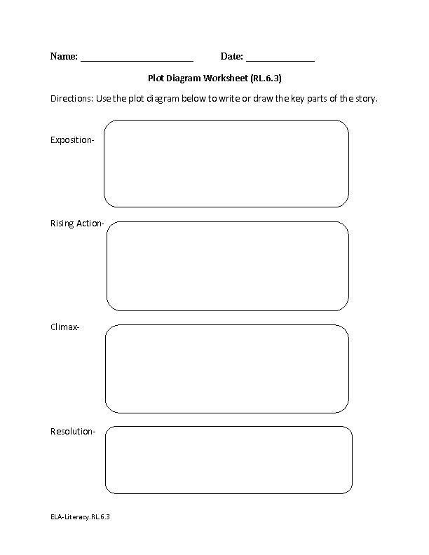 Common core graphing worksheets for first grade