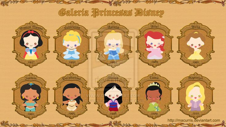 Disney Princess Timeline I Adore Cute Cake Topper