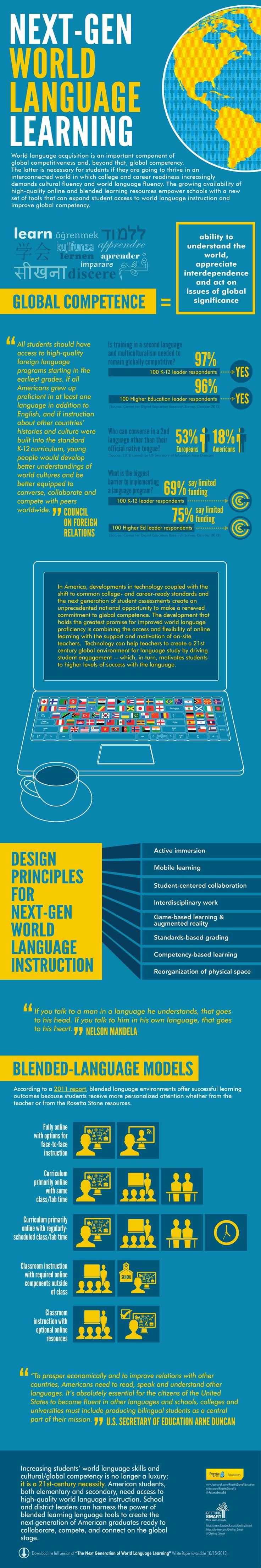 Next-Gen World Language #Learn