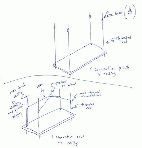 hanging shelf for under cabinet kitchens pinterest. Black Bedroom Furniture Sets. Home Design Ideas