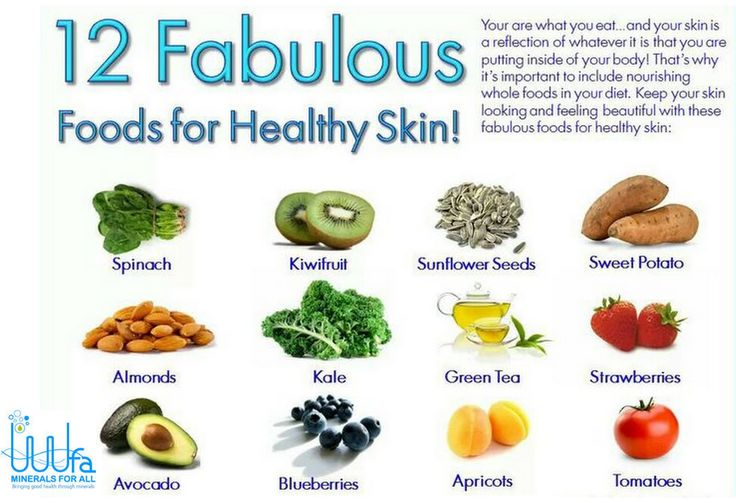 Foods To Eat For A Healthy Glowing Skin