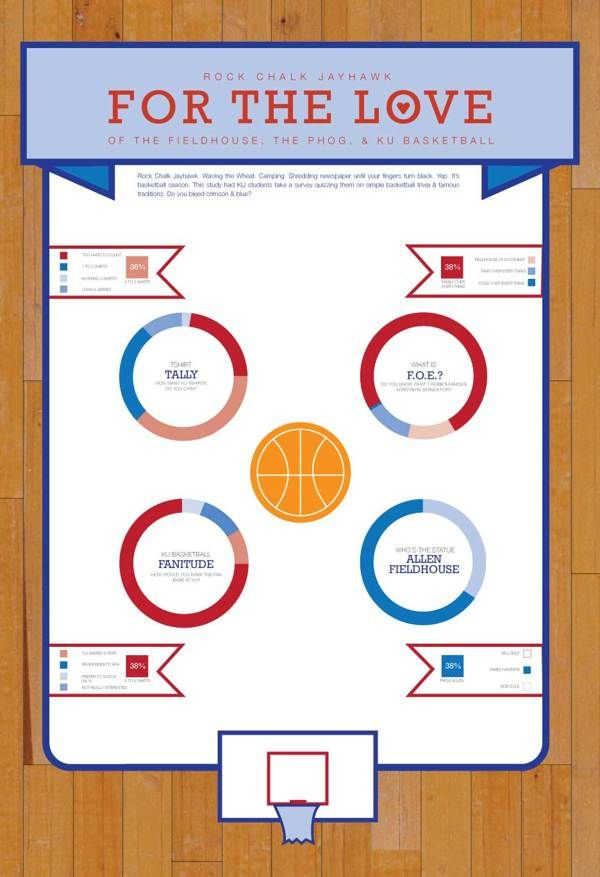 Pin by Kimi Dowling on Infographs | Pinterest