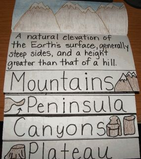 Great foldable for types of land formations