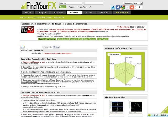 Forex broker exam