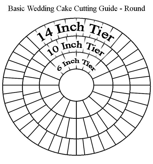 how to cut a wedding cake diagram