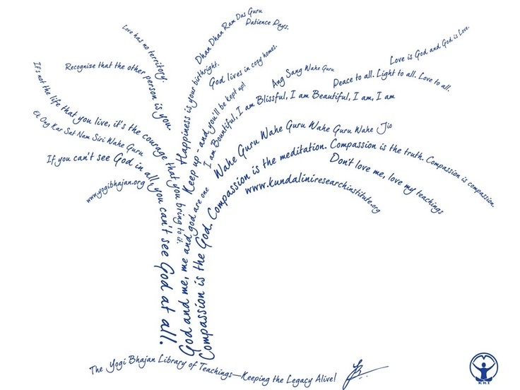 Concrete Poems About Trees See the tree?
