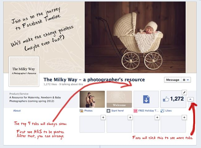 Tackling tabs in the new Facebook timeline. From The Milky Way.