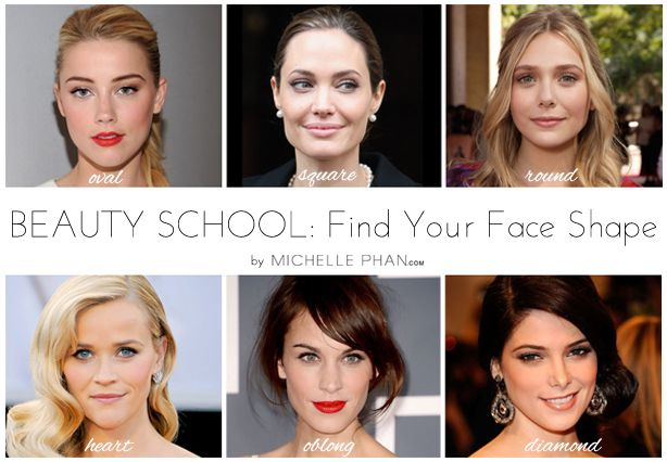 how to find my face shape