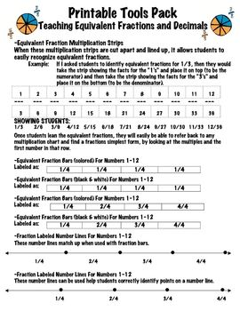 Equivalent Fractions Tool Pack (Mult. Chart Method/Bars/Number Lines)