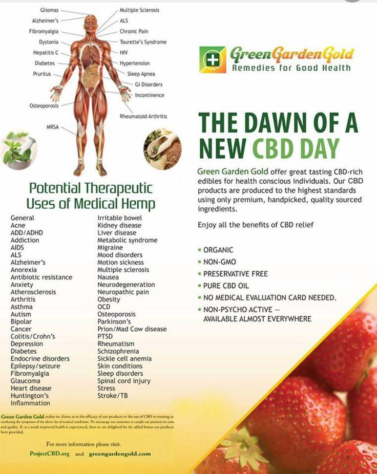 f79ed429137015459cd05311dd016a48--hemp-oil-cbd-oil-benefits-facts.jpg