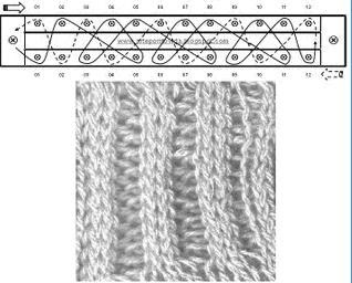 Diagrams Of Knitting Stitches : Loom Knitting stitches - work and diagram # 27 Loom knitting Pinterest