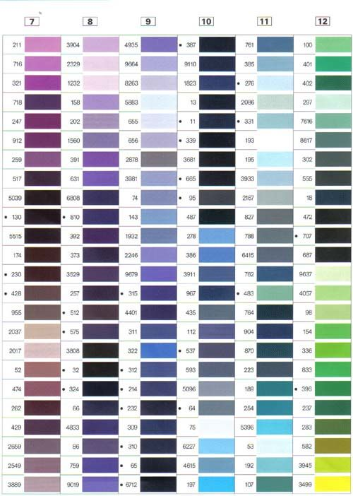 Embroidex Polyester Thread Used Color Chart Polyester Oukasfo