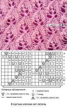 Схема узоров вязания на спицах для мохера