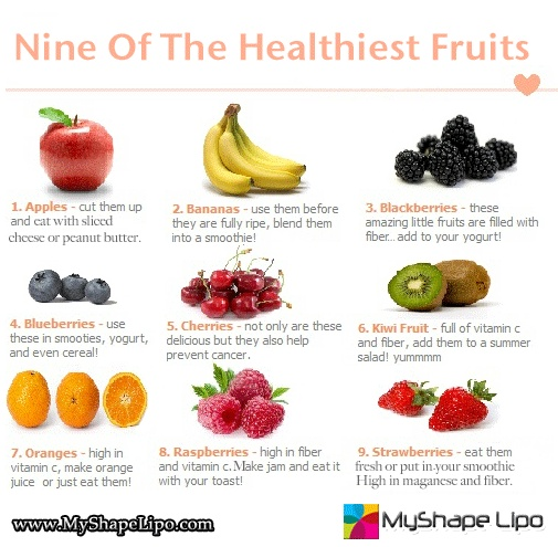 why are fruits healthy healthiest fruits