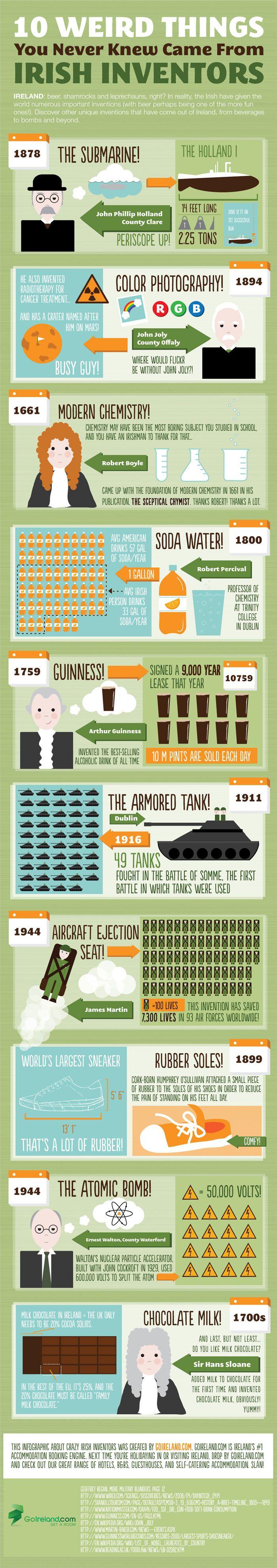 Irish inventions. Soda water is my favorite!