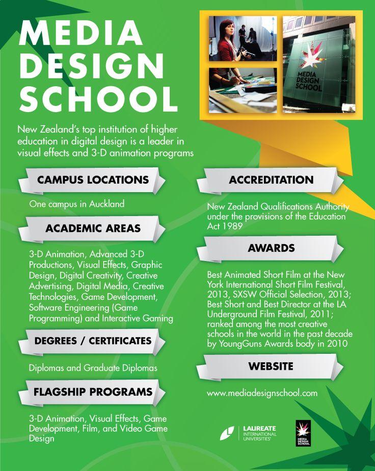 Web Design ohio college subjects