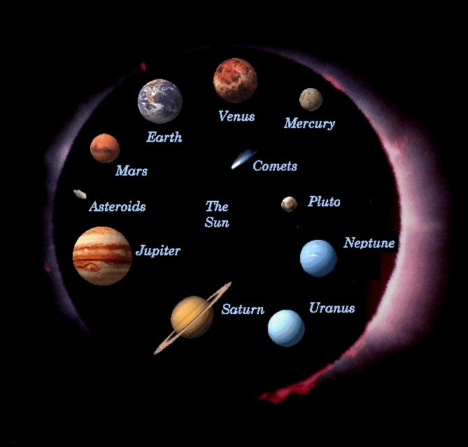 pin up solar system - photo #44