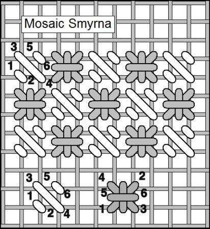 Mosaic Smyrna1