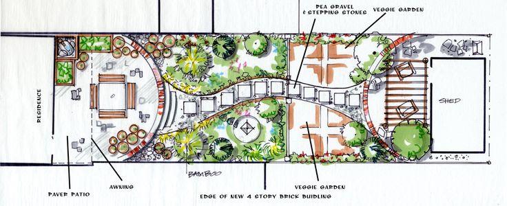 Narrow garden plan Garden Pool Sunroom Pinterest