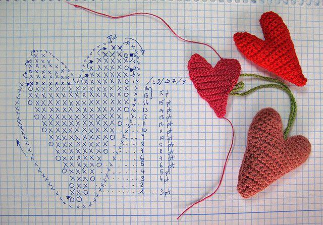 Crochet Heart - Chart 4U // hf Crochet - Heart Pinterest