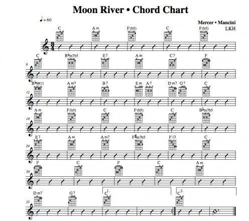 MOON RIVER Chords Frank Sinatra EChords - satukis.info