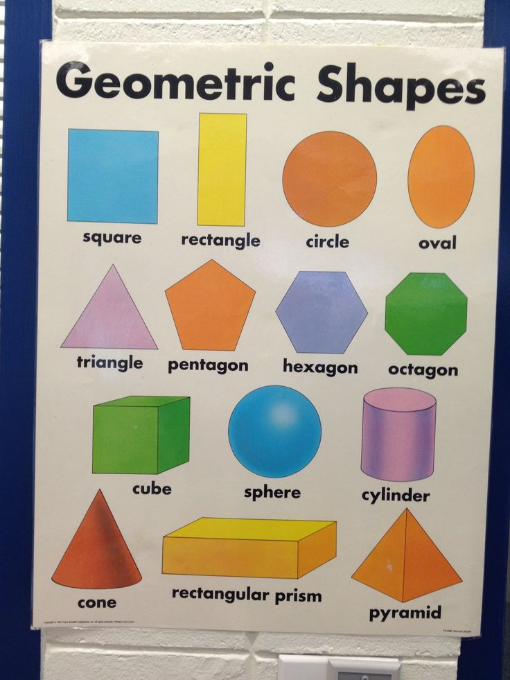 Geometric Shapes | For to School ...