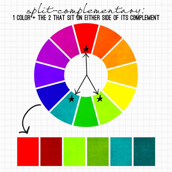 color wheel and color relationships nicely explained