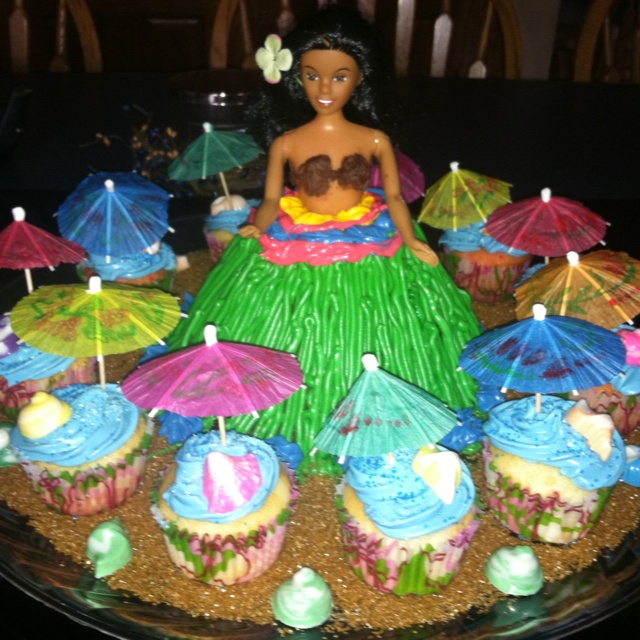 Hawaiian Bridal Shower Luau  Luau  Pinterest ~ 211534_Birthday Party Ideas Oahu