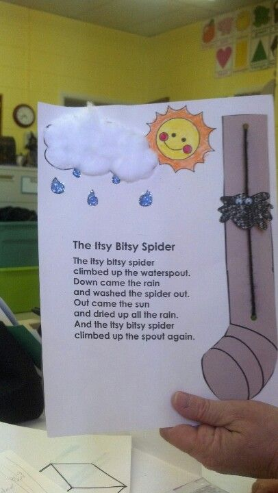 Itsy Bitsy Spider Nursery Rhyme Craft