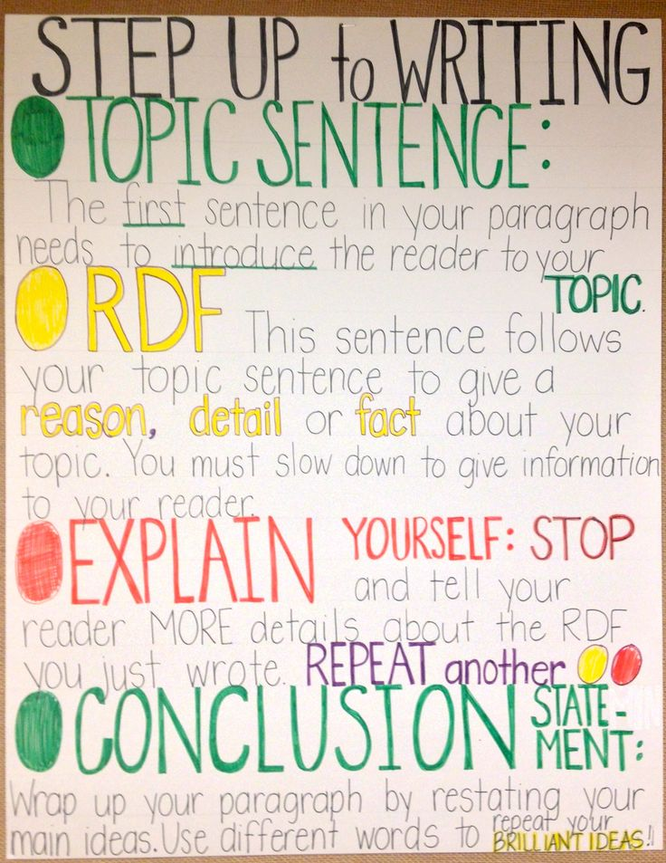 steps to writing a rogerian essay Sample rogerian argument now that you have had the chance to learn about rogerian arguments, it's time to see what a rogerian argument might look like.