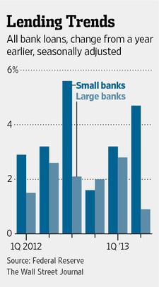 September 3, 2013: Lending has resumed at U.S. banks, but small banks