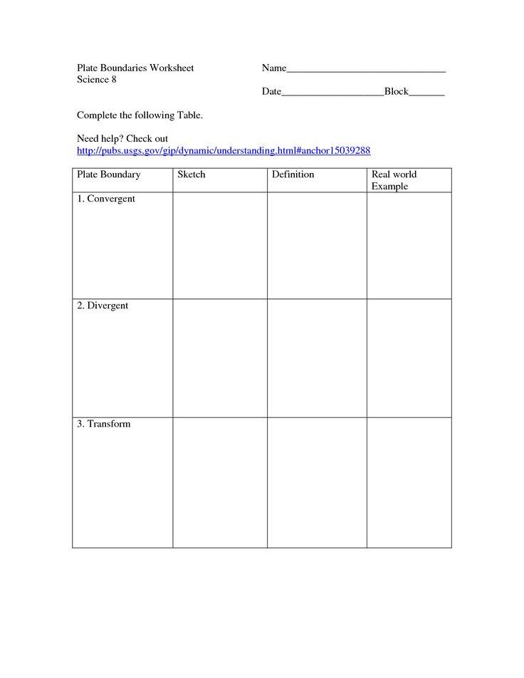 Understanding Boundaries Worksheet | Boundaries Worksheet Images ...