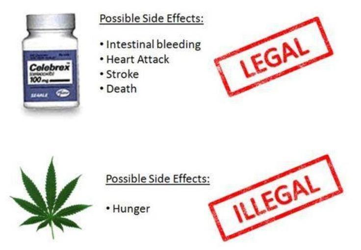 Why is marijuana illegal green line pinterest