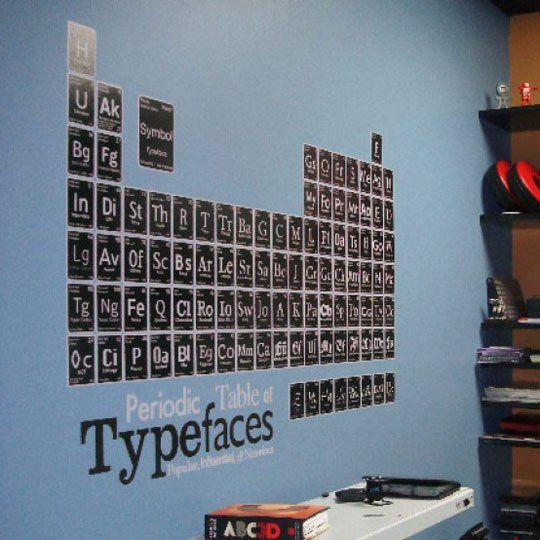 kid 39 s room wall art idea periodic tables. Black Bedroom Furniture Sets. Home Design Ideas