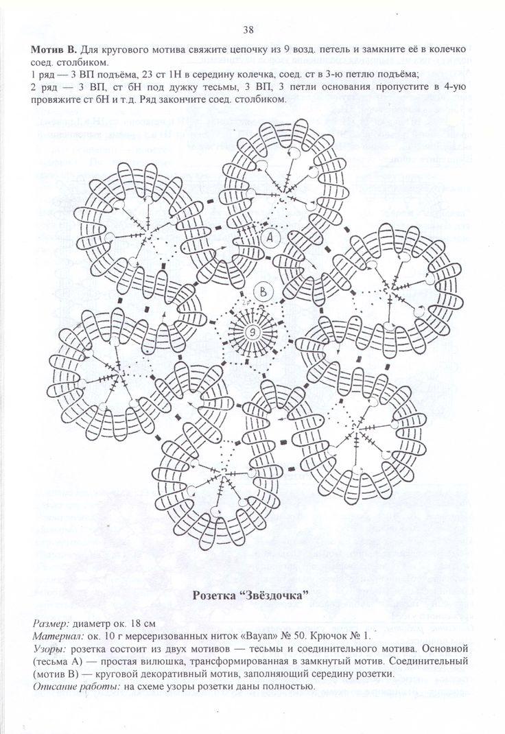 Мотивы из брюггских кружев