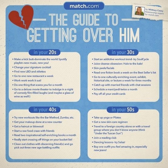 Get over him quotes quotesgram for How to get quotes