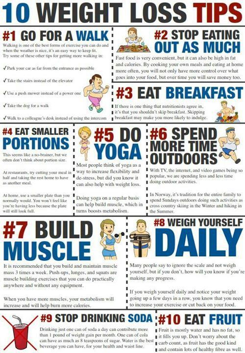 Eating out weight loss tips tumblr