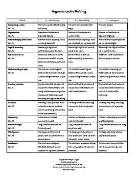 Rubric for argumentative essay
