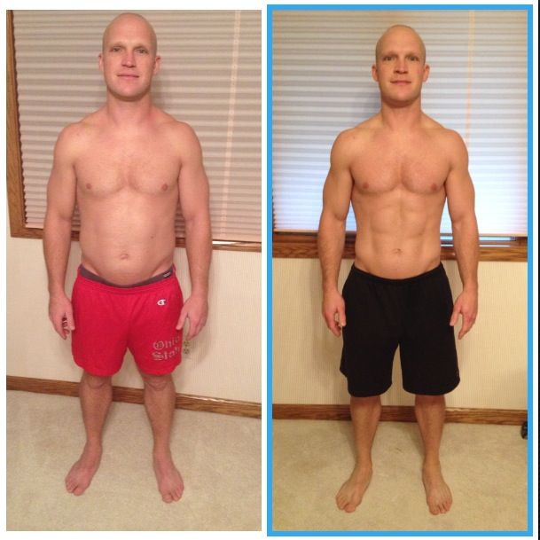 30 Day Paleo Challenge Before And After Gluten Free For