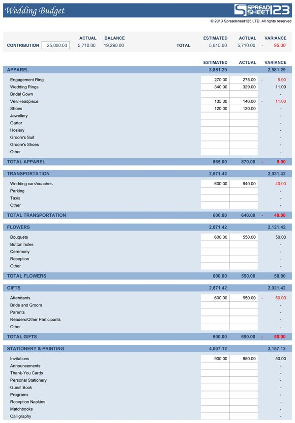 budget calculator template - solarfm