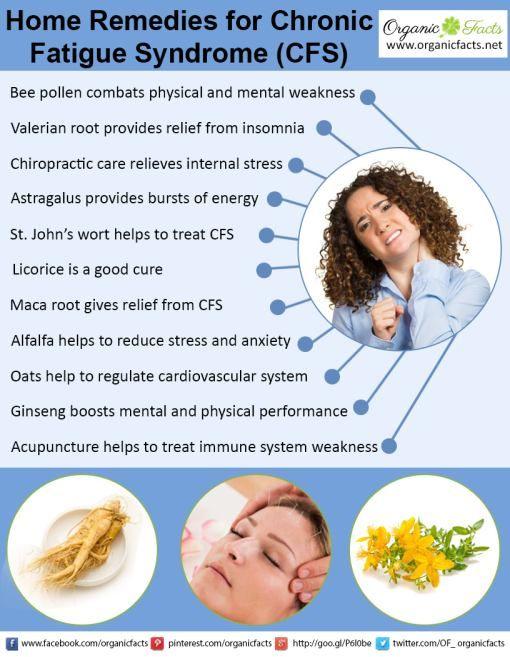 Best Acupuncture Images On Pinterest Acupuncture