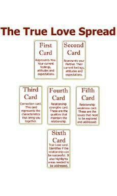 how to use love oracle cards