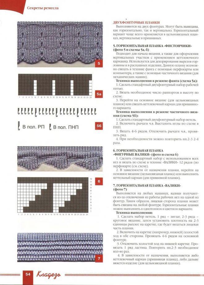 Машинное вязание советы мары 5
