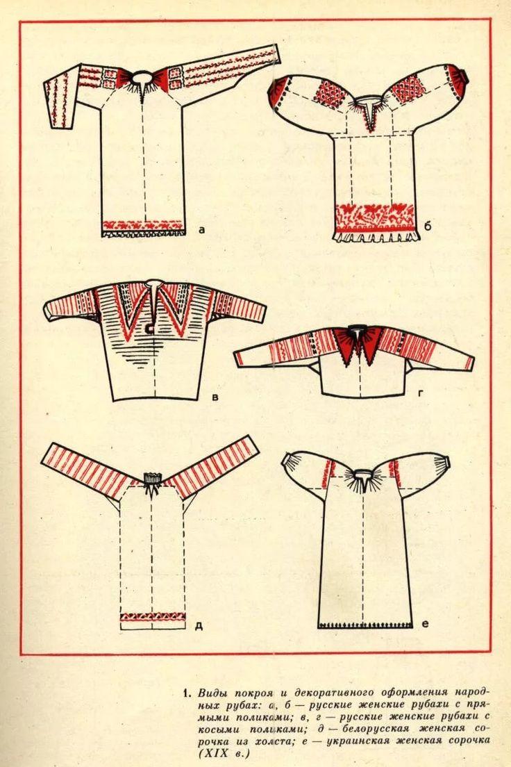 Как сшить русскую рубашку своими руками 75