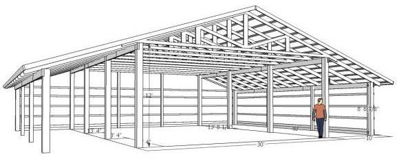Finally started pole barn 40x50 horses etc pinterest for 40x50 pole barn