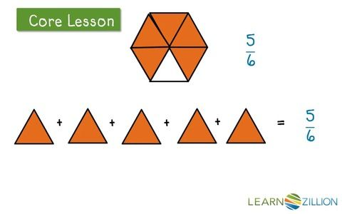 ... NF.3 - (a &b) - Decompose fractions | 4th grade math - Fractions