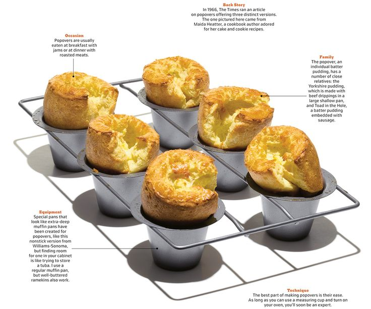 More like this: popover recipe , popovers and time magazine .