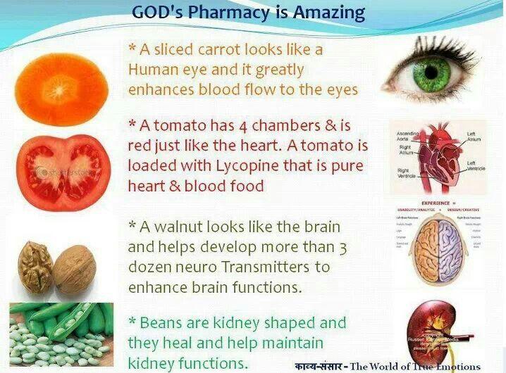 God 39 s pharmacy healing power of food pinterest for Cuisine for healing