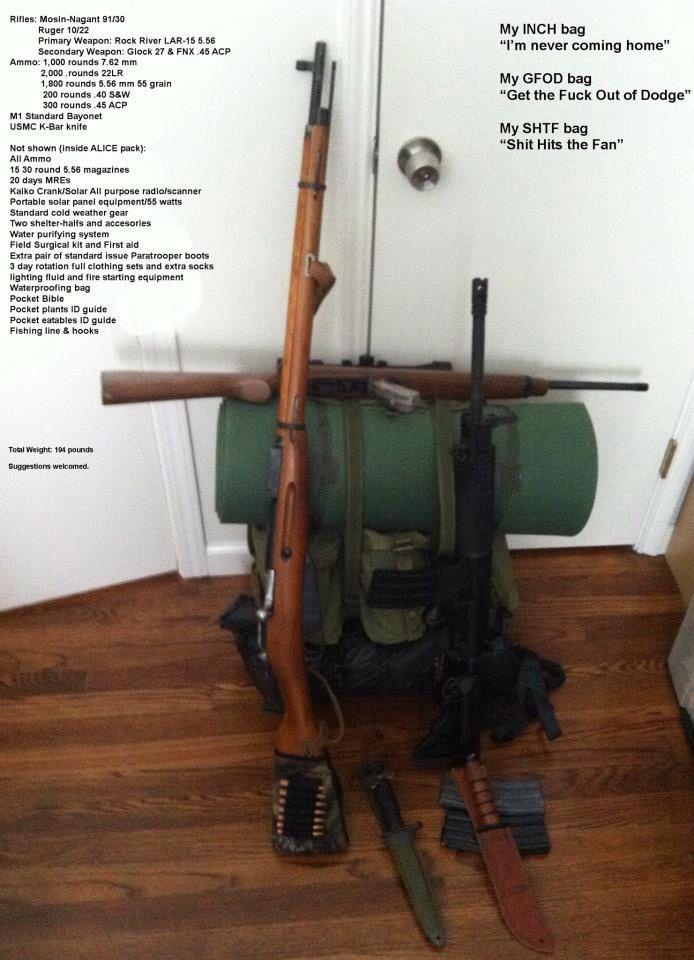 Bug Out Weapons Bag : Bug out bag survival gear pinterest