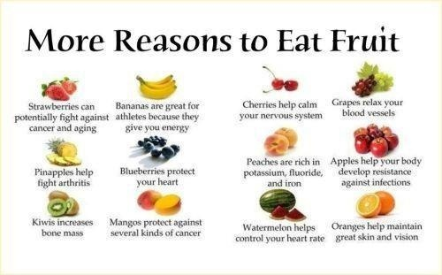 <3 More Reasons to Eat Fruit: Strawberries can potentially fight against cancer and aging. Bananas are great for athletes because they give you energy. Cherries help calm your nervous system. Grapes relax your blood vessels. Pineapples help fight arthritis. Blueberries protect your heart. Peaches are rich in potassium, fluoride, and iron. Apples help your body develop resistance against infections. Kiwis increase bone mass. (continued below in comment)